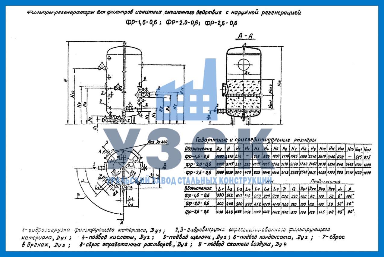 чертеж фильтра регенератора ФР